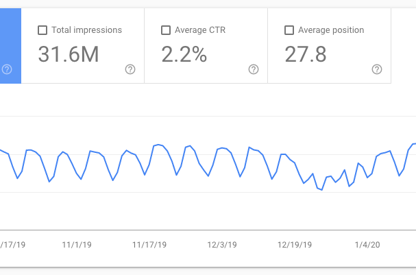 Growth Hacking on Organic Traffic