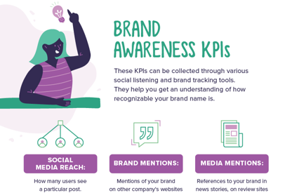 KPI Cheat Sheet for Inbound...