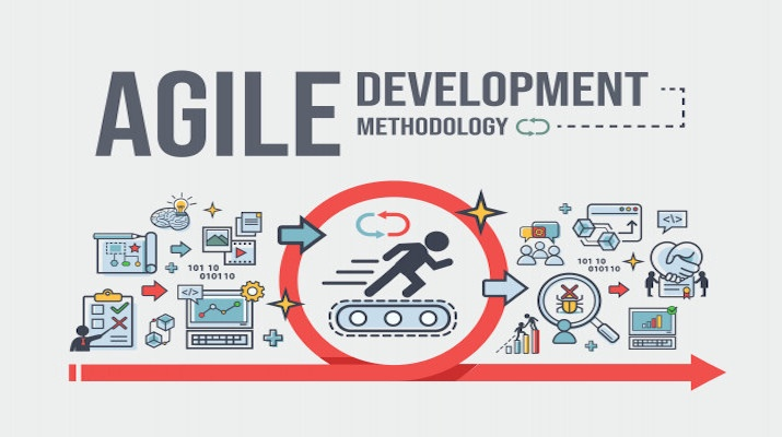 5 Agile Software Development Myths You'll Want to Know About